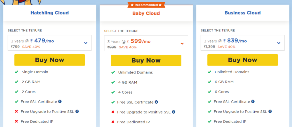 HostGator Cloud hosting plans with features and price